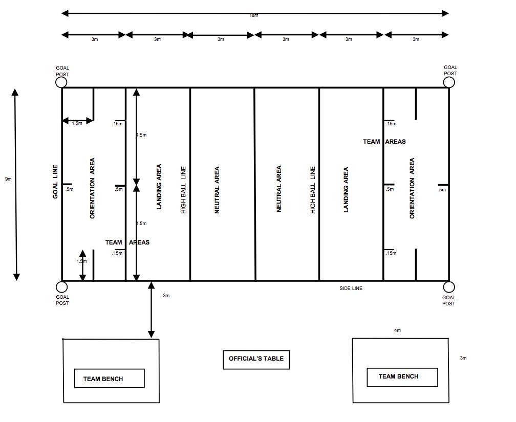 Goalball Court Diagram